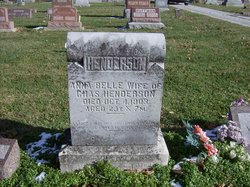 Anna Belle <i>Eikenbary</i> Henderson
