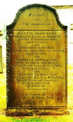 Martin Middleton