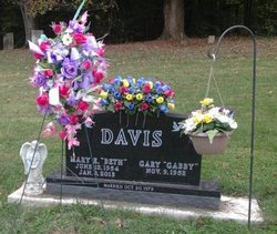 Mary Elizabeth Beth <i>Barnhizer</i> Davis