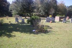 Brinson-Harper Cemetery