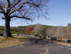 Unicoi Cemetery