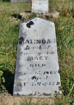 Malinda J. Macy