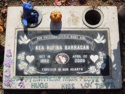 Kea Rufina Barragan