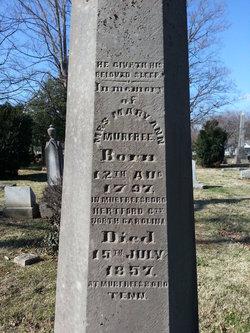 Mary Ann <i>Roberts</i> Murfree