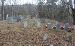 William D. Baldwin Cemetery