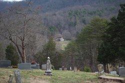 Bandy Cemetery