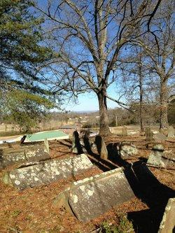 Herd Lowery Smith Cemetery