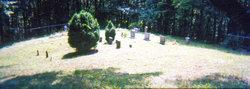 P. S. Rasnake Cemetery