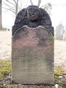 Johan Wilhelm William Fischer