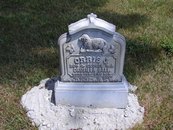 Orris J. Ball