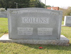 Arthur Moody Collins