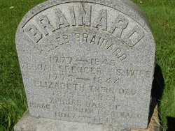 Elizabeth Brainard