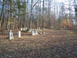 Wilkinson-Randall Cemetery
