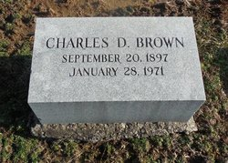 Charles Dewey Brown