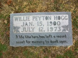 Willie Marquritte <i>Peyton</i> Hogg