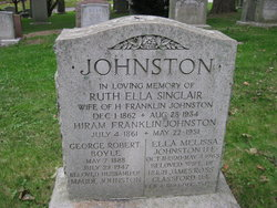 Ruth Ella <i>Sinclair</i> Johnston