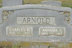 Amanda Ullman <i>Hudlow</i> Arnold