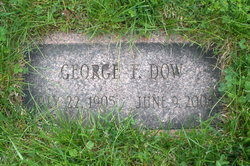 Dr George Farrington Dow