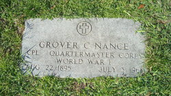 Grover Cleveland Nance