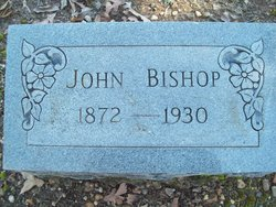 John I. Bishop