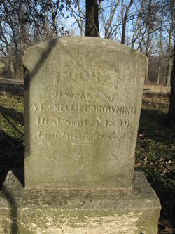 Florence Gertrude Flora Browning
