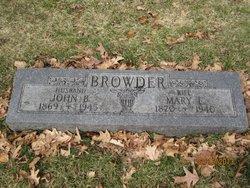 John Benjamin Browder