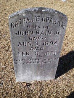 Catharine Jane <i>Graham</i> Bain