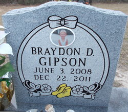 Braydon Dewayne Gipson
