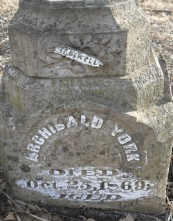 Archibald York