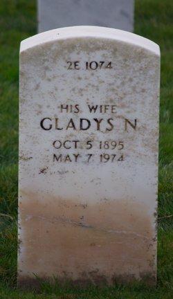 Gladys N Souza