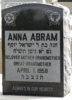 Anna Abram