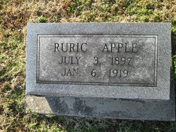 Ruric Apple