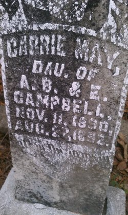 Carrie May Campbell
