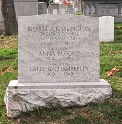 Gen Ernest Albert Garlington