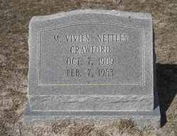 Myrtle Vivien <i>Nettles Middleton</i> Crawford