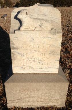 Gladys B. Beagley