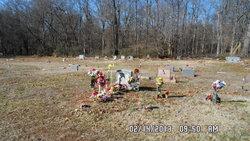 Rossview Cemetery