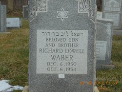Richard Richie Waber