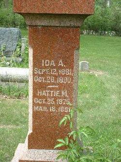 Hattie M. Bowen