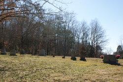 Baker Family Cemetery
