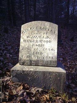George Robert Underwood