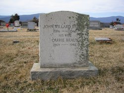 John Willard Barritt