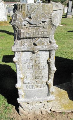 Milton Abraham