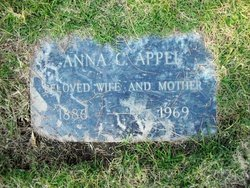 Anna Christina <i>Lisker</i> Appel