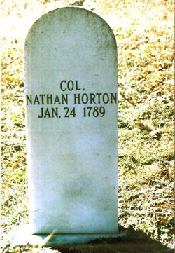 Col Nathan Horton