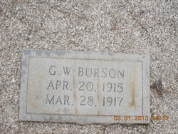 G W Burson