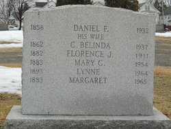 Daniel F McCarthy