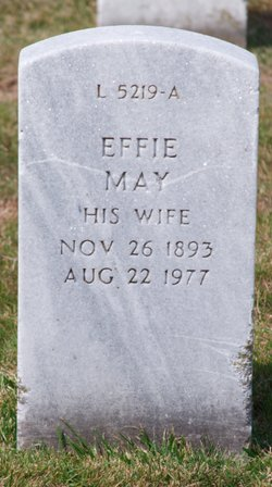 Effie May Fisher