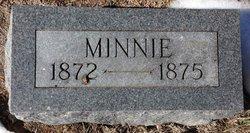 Minnie Garwood
