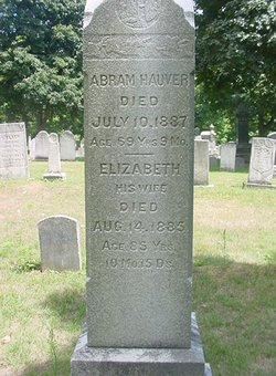 Abram Hawver